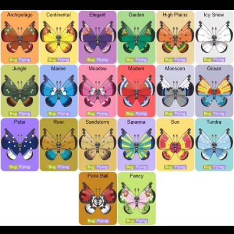 Vivillon's Wing Pattern Depends On The Realworld Geographic Depop Fascinating Vivillon Patterns